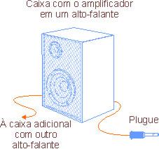 Figura 1 - Sugestão de montagem.