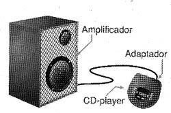 Figura 3 - Usando o amplificador com CD-player, MP3 ou qualquer outro equipamento de som para fones.