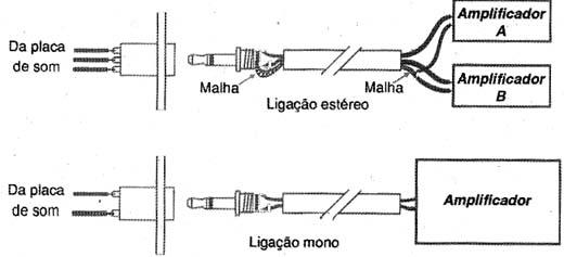 Figura 3 - Modos de conexão.