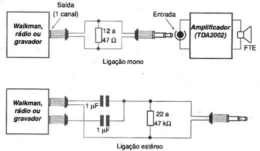 Figura 9 - Fazendo a adaptação de um plugue mono para estéreo.