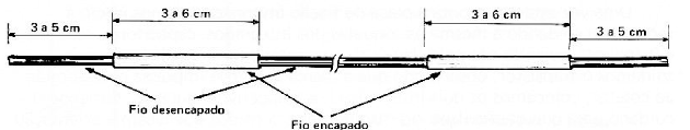 Fig. 7 — Confecção do