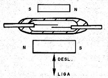Conversão de um reed switch aberto num fechado