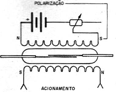 Relé NF com sensibilidade ajustável.
