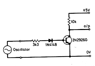 Interface Oscilador-TTL