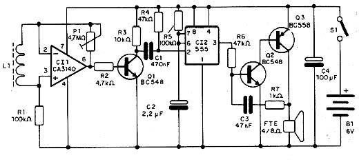Diagrama do detector de OVNI.