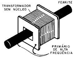 A bobina sensora L1.