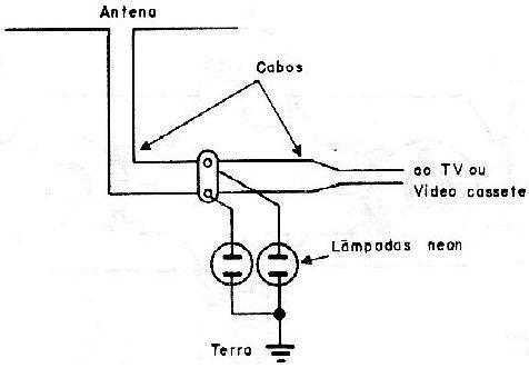 Antenas- Proteção contra raios Ip0067_01