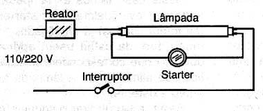 Circuito de uma lâmpada fluorescente comum.