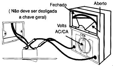 Testando um interruptor no circuito.