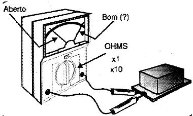 Verificando a continuidade de um reator.