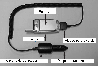 Adaptador para uso do celular no carro.
