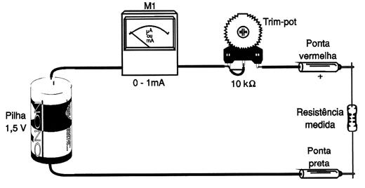 Figura 1 - Um ohmímetro simplificado