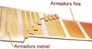 O sistema que utiliza o capacitor diferencial.