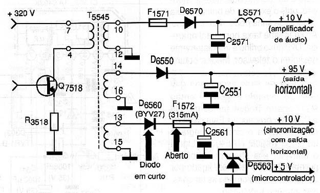 Diagrama do setor do aparelho fornecido pelo autor.